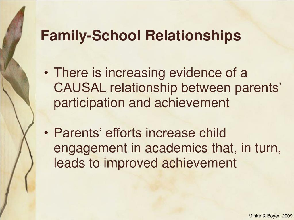 Family-School Relationships