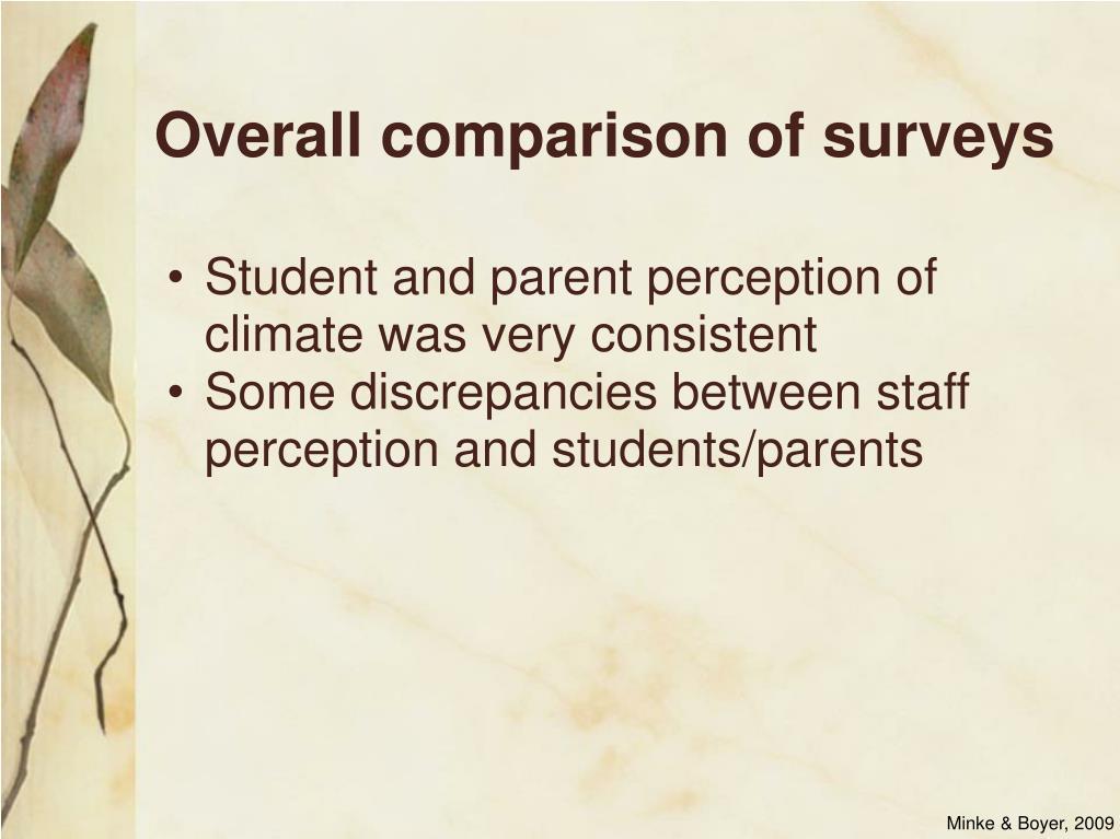 Overall comparison of surveys
