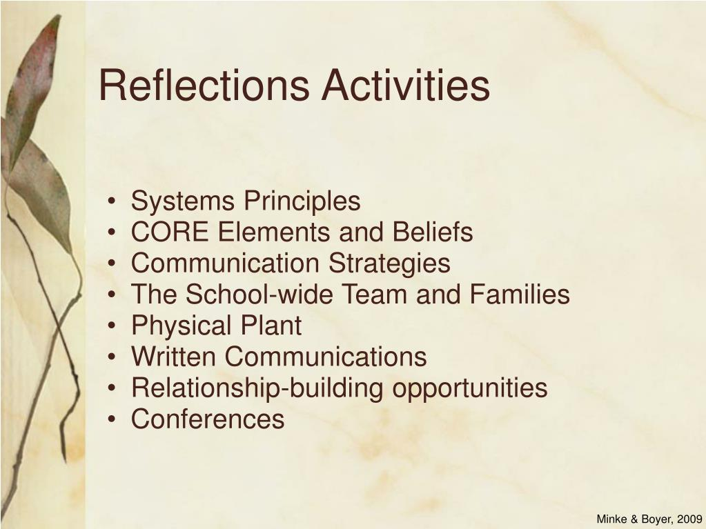 Reflections Activities