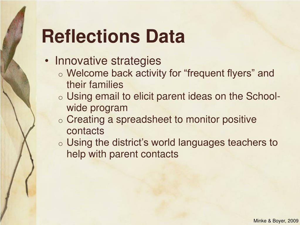 Reflections Data