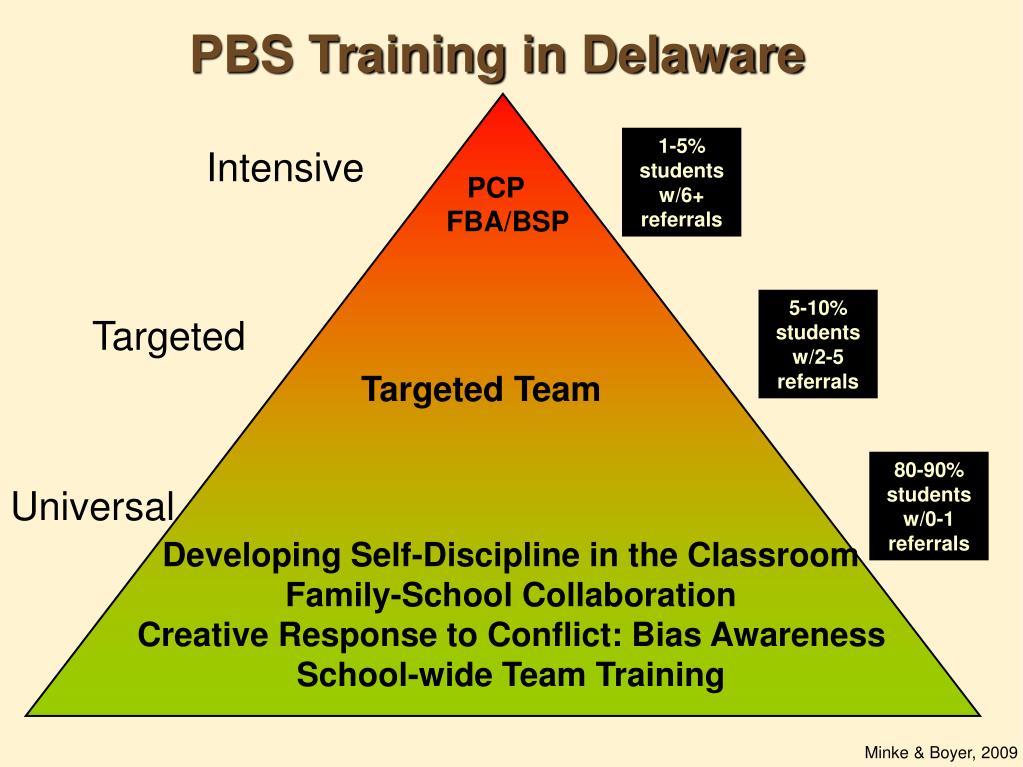 PBS Training in Delaware