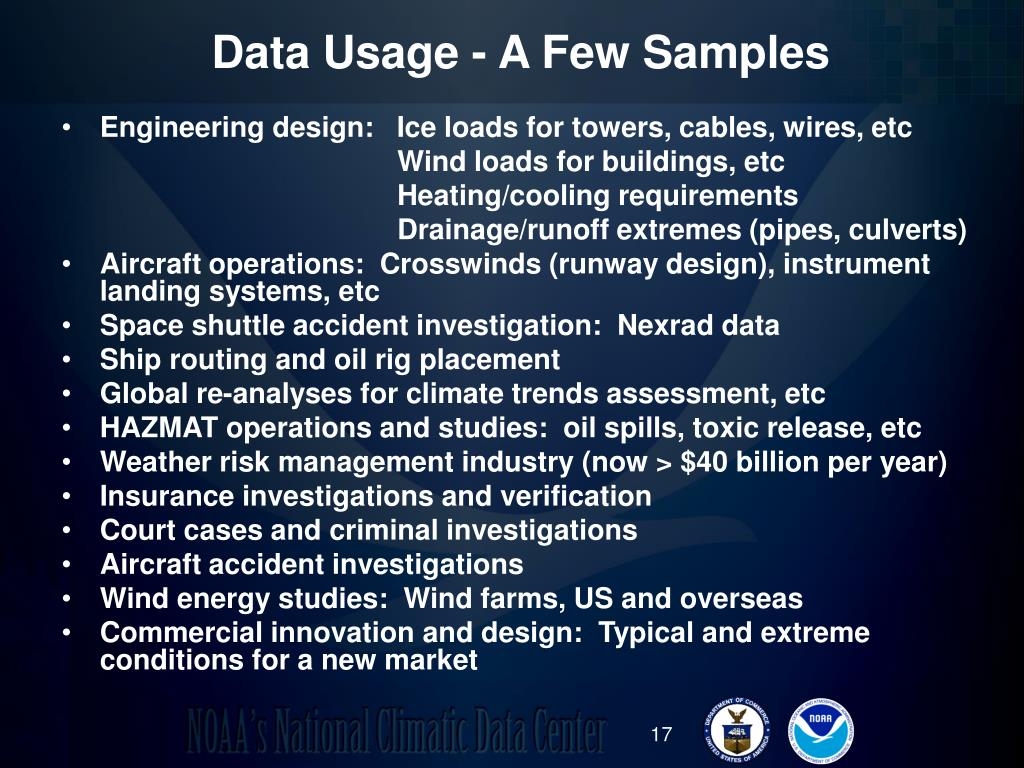 Data Usage - A Few Samples