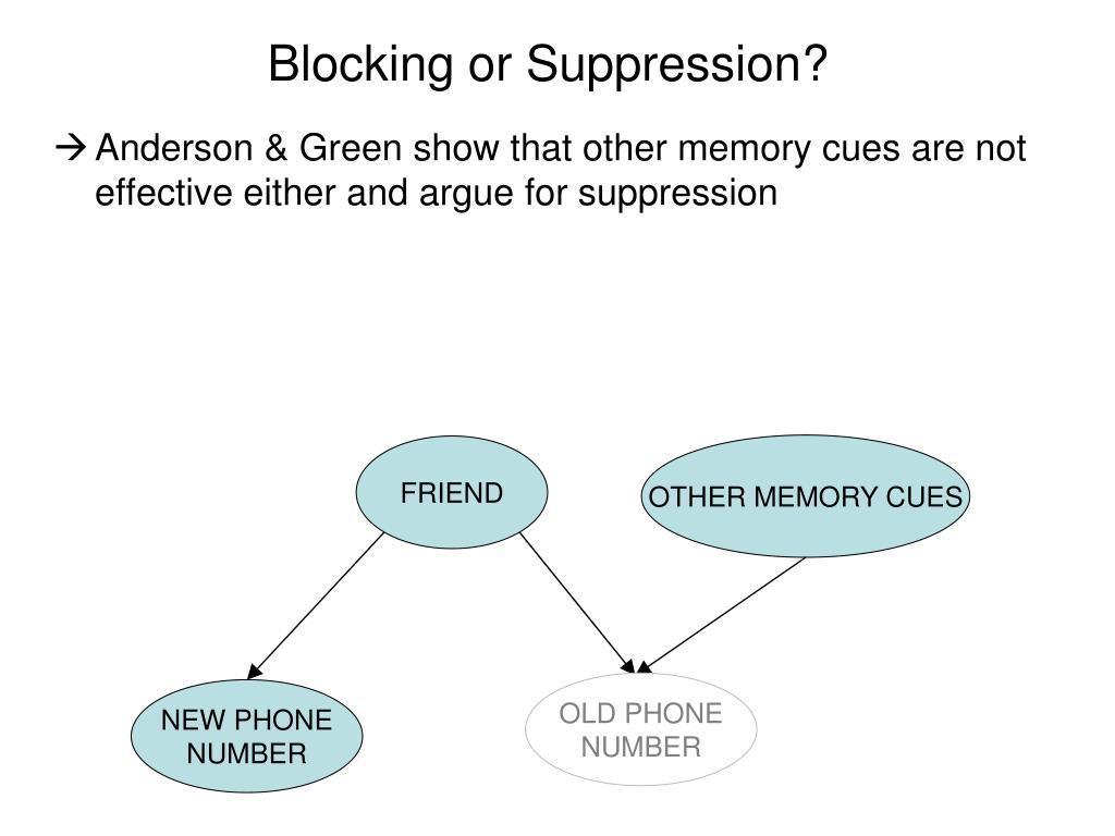 Blocking or Suppression?