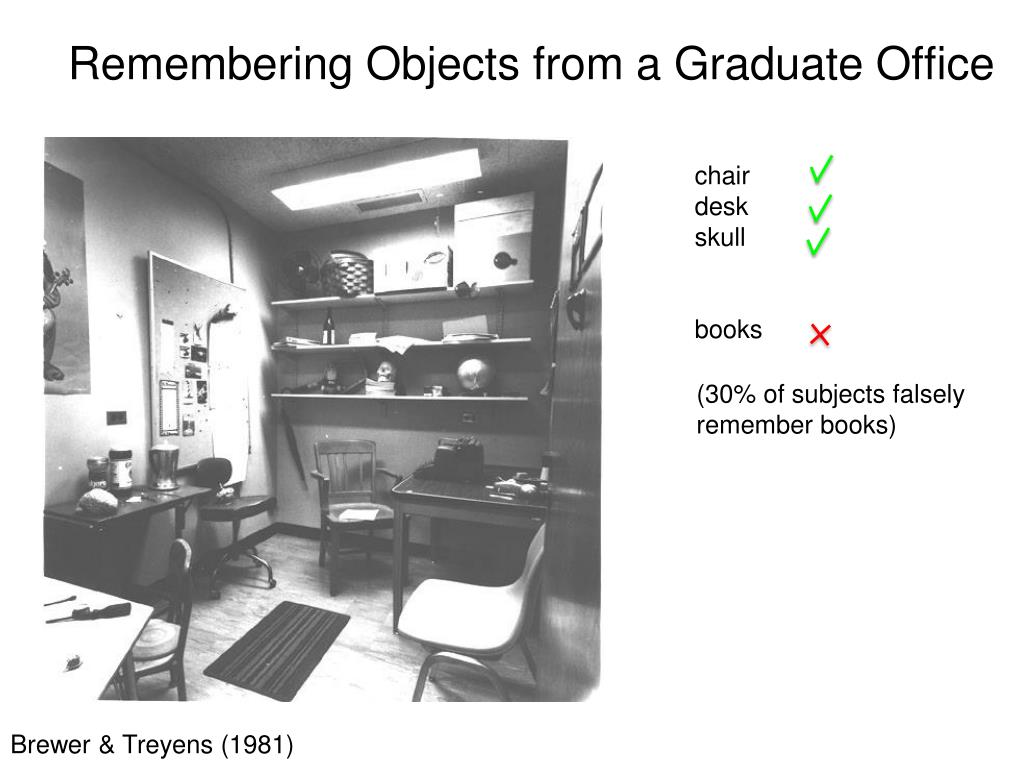 Remembering Objects from a Graduate Office