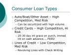 consumer loan types