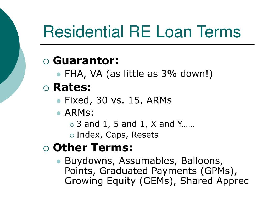 Residential RE Loan Terms