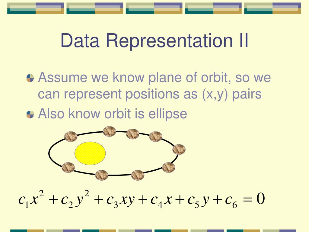 Data Representation II