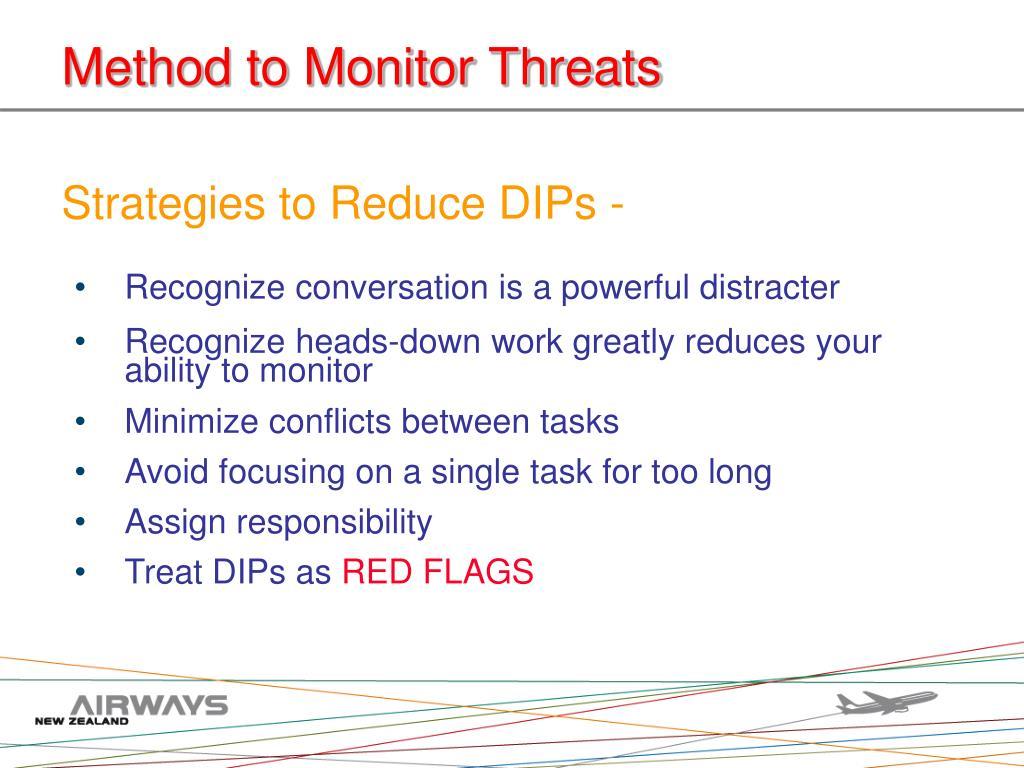 Method to Monitor Threats