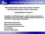 mississippi public community college transfers attending mississippi s public universities