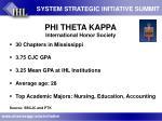 phi theta kappa international honor society