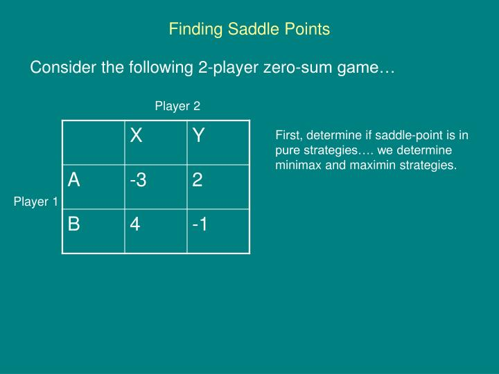 Finding saddle points3