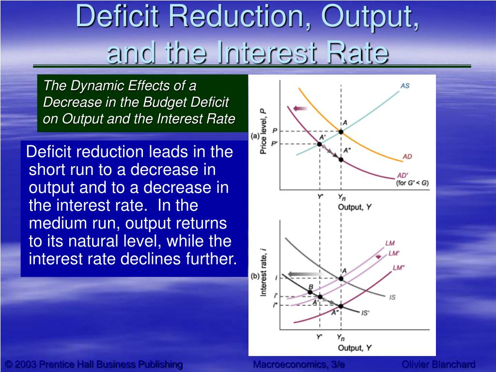 Deficit Reduction, Output,