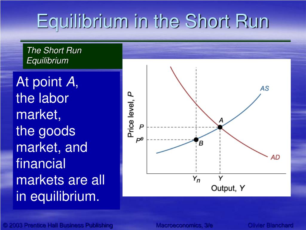 Equilibrium in the Short Run