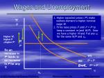 wages and unemployment16