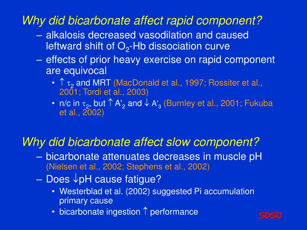 Why did bicarbonate affect rapid component?