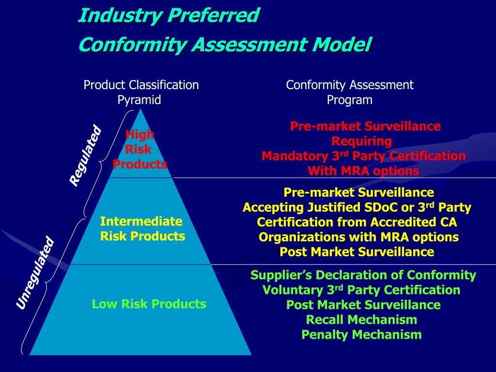 Industry Preferred