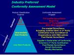 industry preferred conformity assessment model