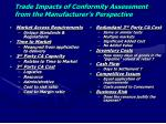 trade impacts of conformity assessment from the manufacturer s perspective