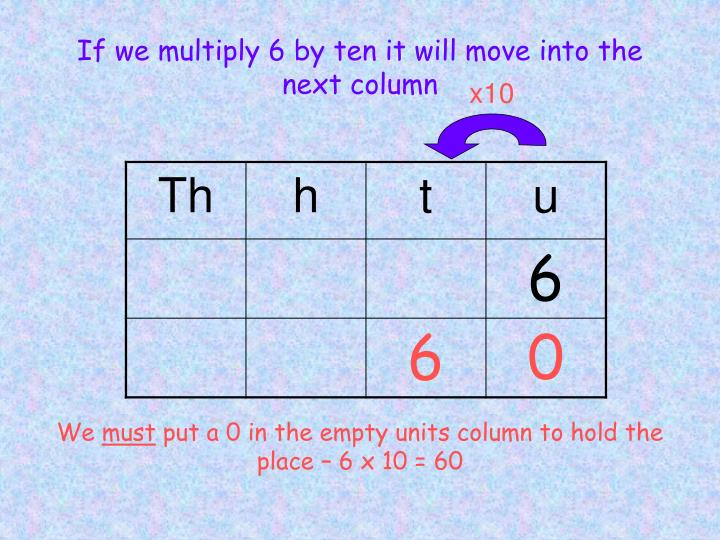 If we multiply 6 by ten it will move into the next column