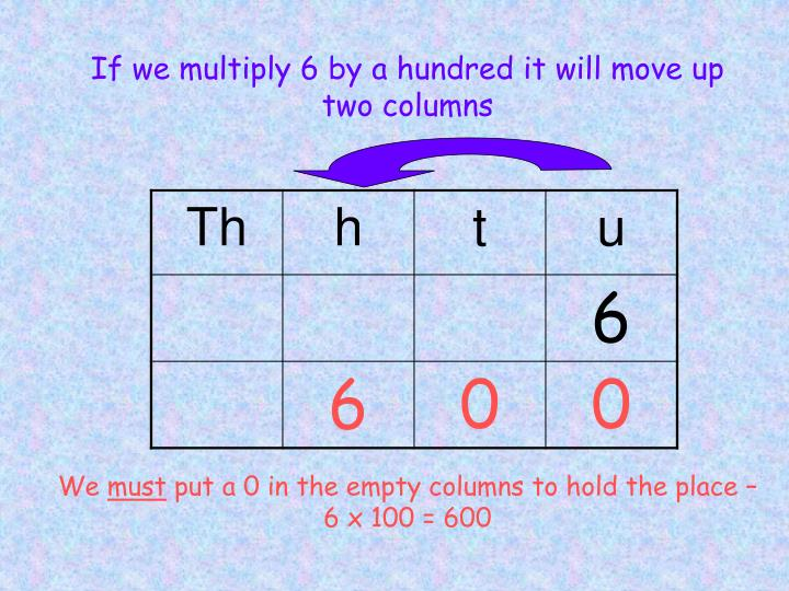 If we multiply 6 by a hundred it will move up two columns