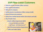 svp fiber lease customers