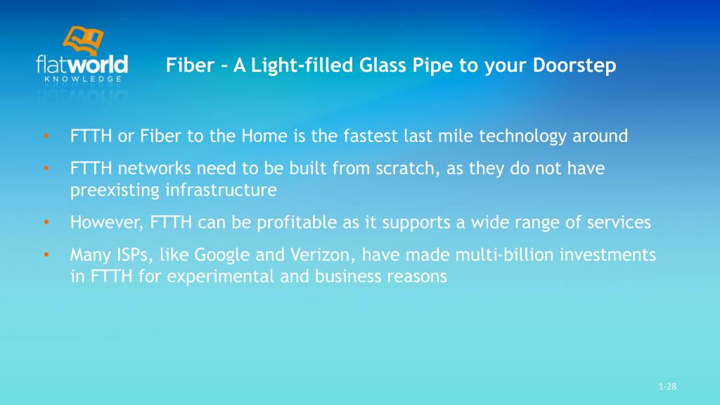 Fiber – A Light-filled Glass Pipe to your Doorstep