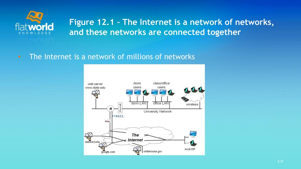 Figure 12.1 – The Internet is a network of networks, and these networks are connected together