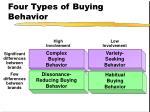 four types of buying behavior