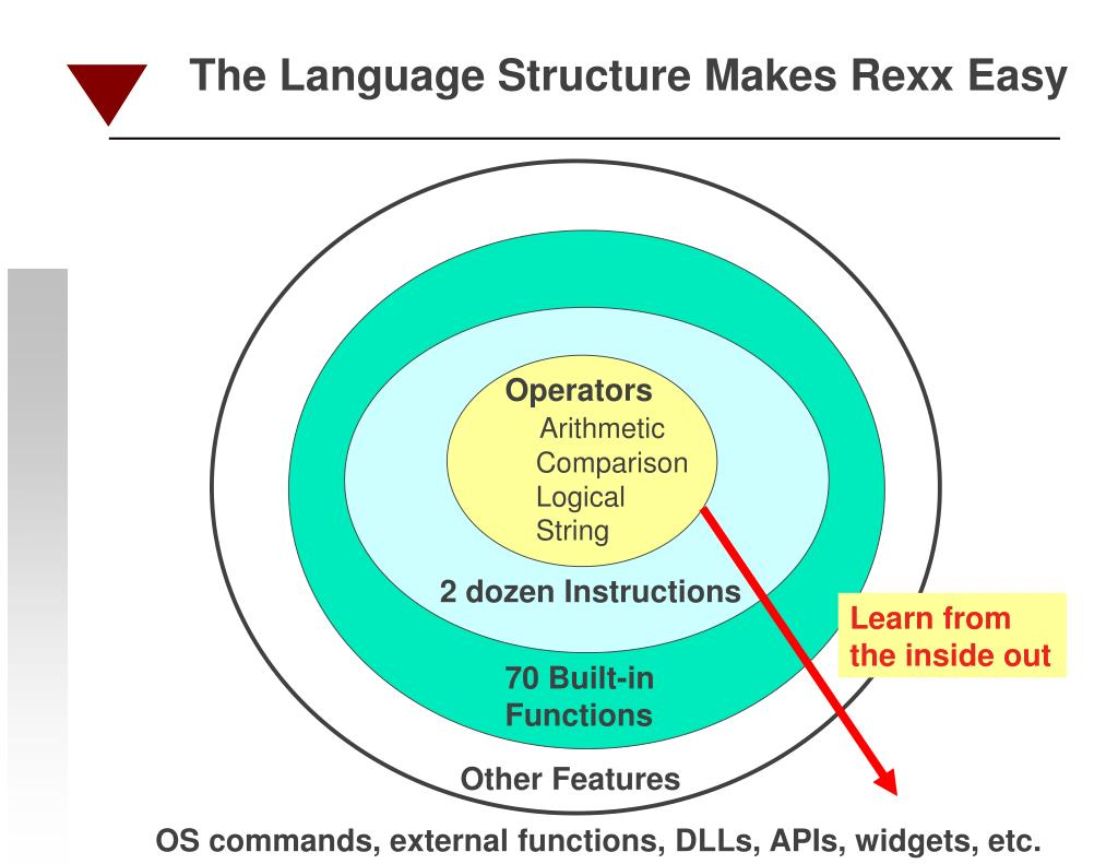 The Language Structure Makes Rexx Easy