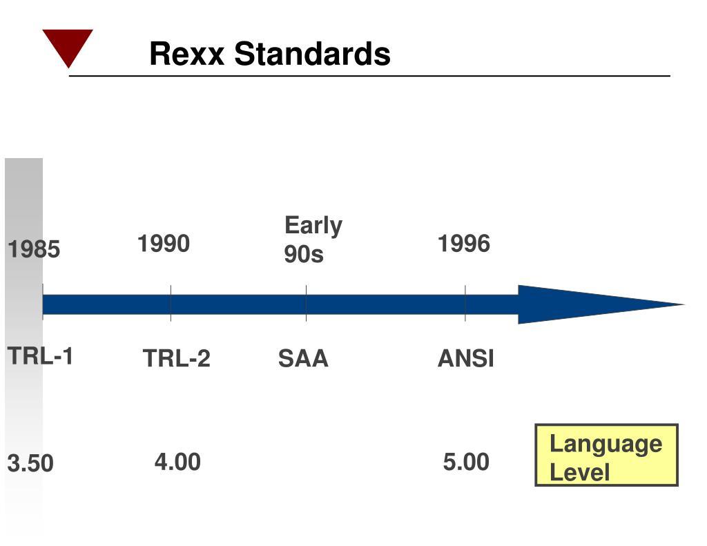 Rexx Standards
