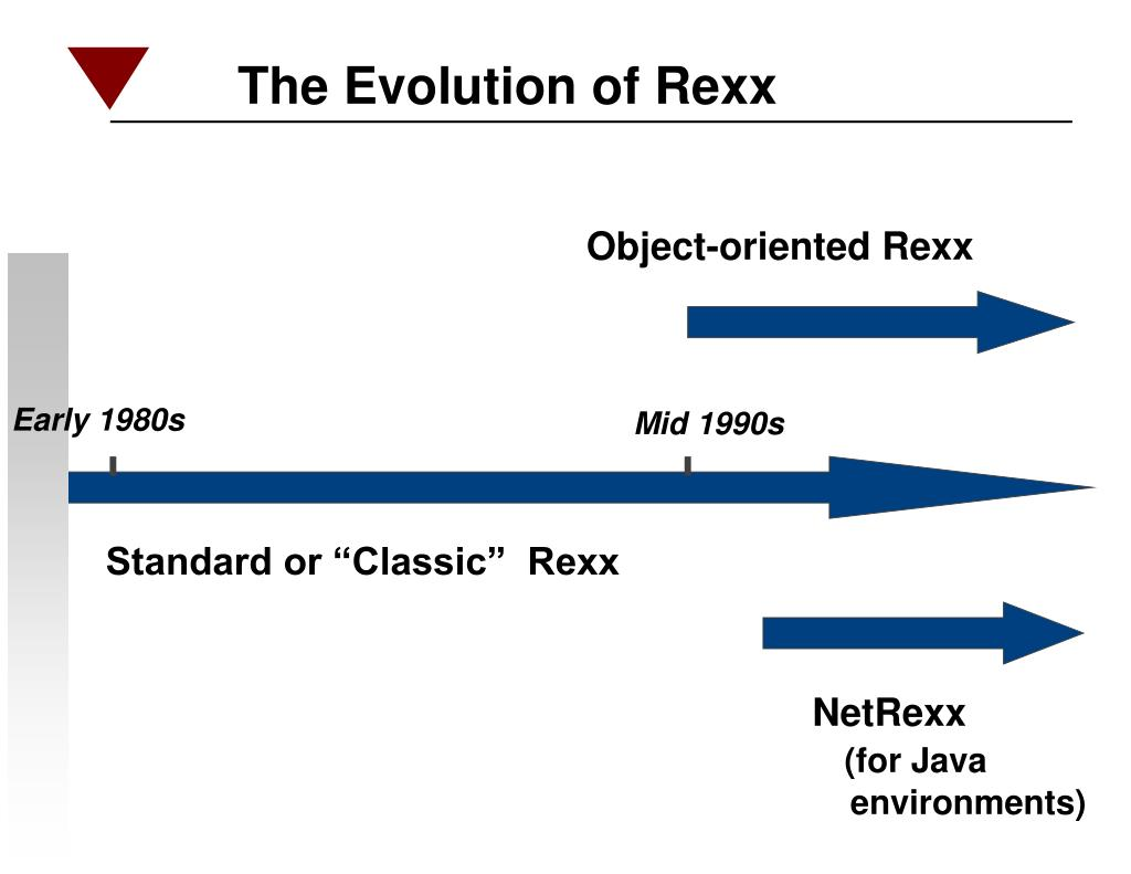 The Evolution of Rexx