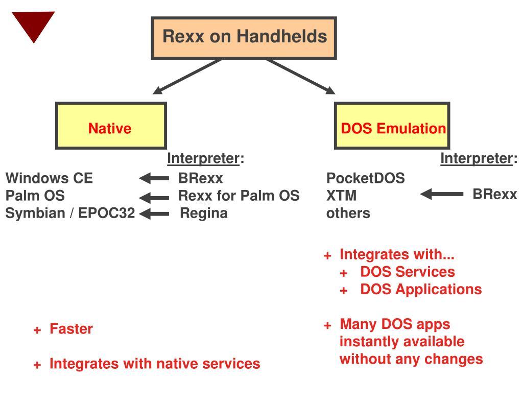 Rexx on Handhelds