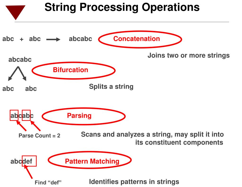 String Processing Operations
