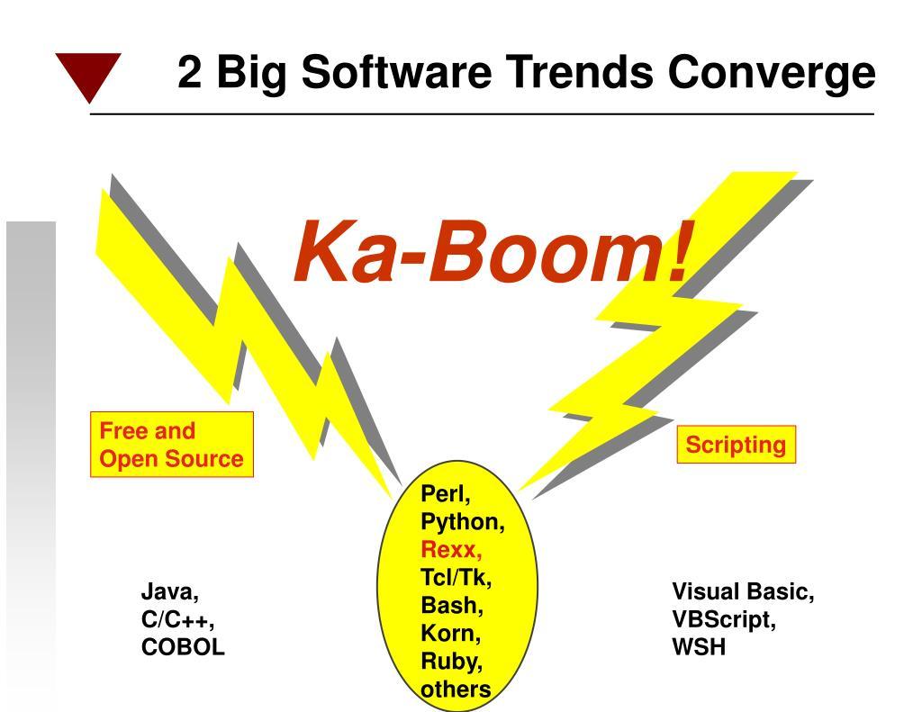 2 Big Software Trends Converge