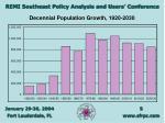 decennial population growth 1920 2030