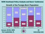 growth of the foreign born population10