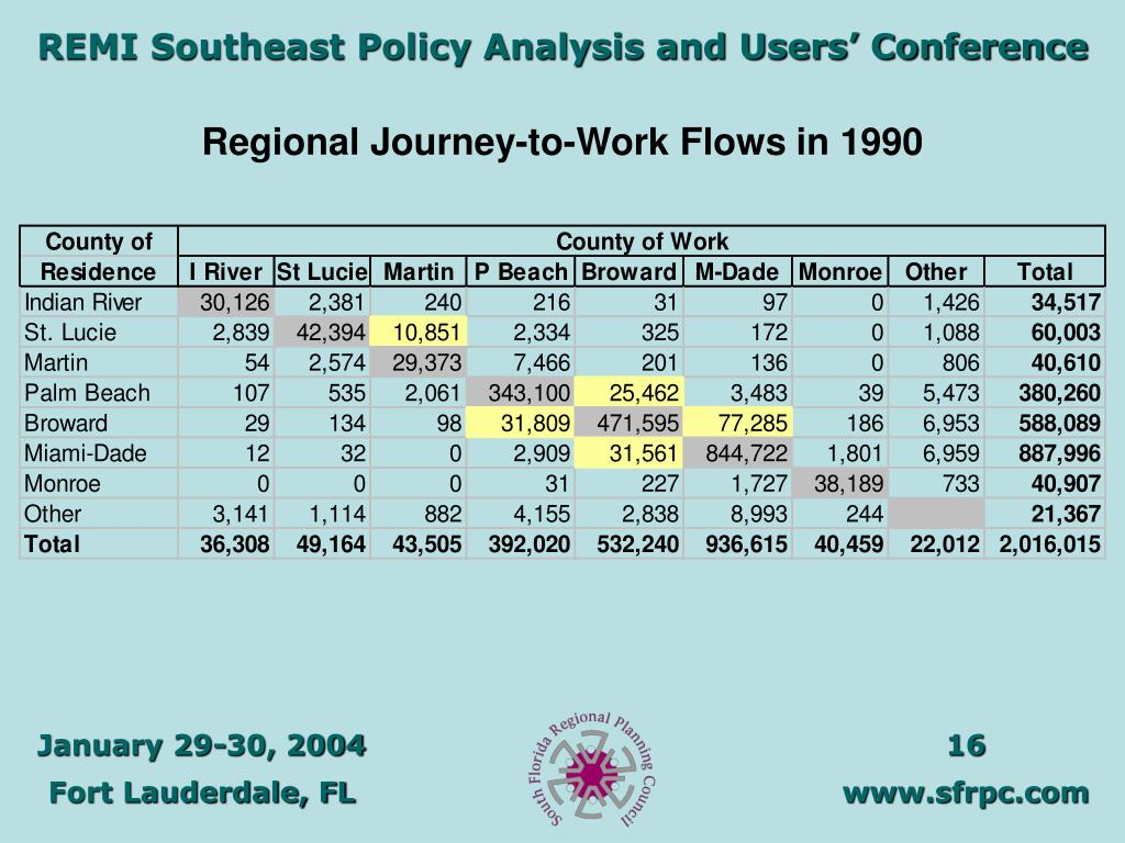 Regional Journey-to-Work Flows in 1990