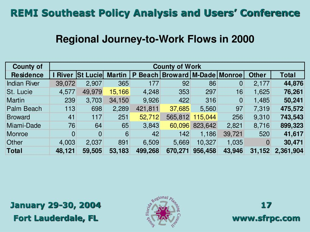 Regional Journey-to-Work Flows in 2000