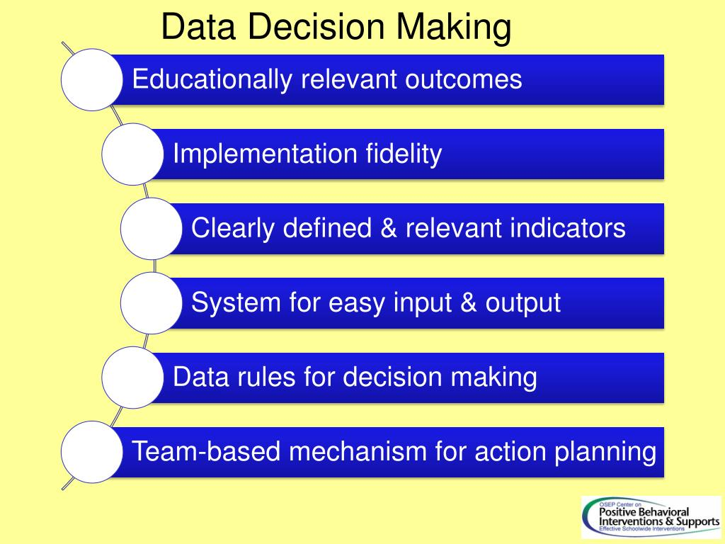 Data Decision Making