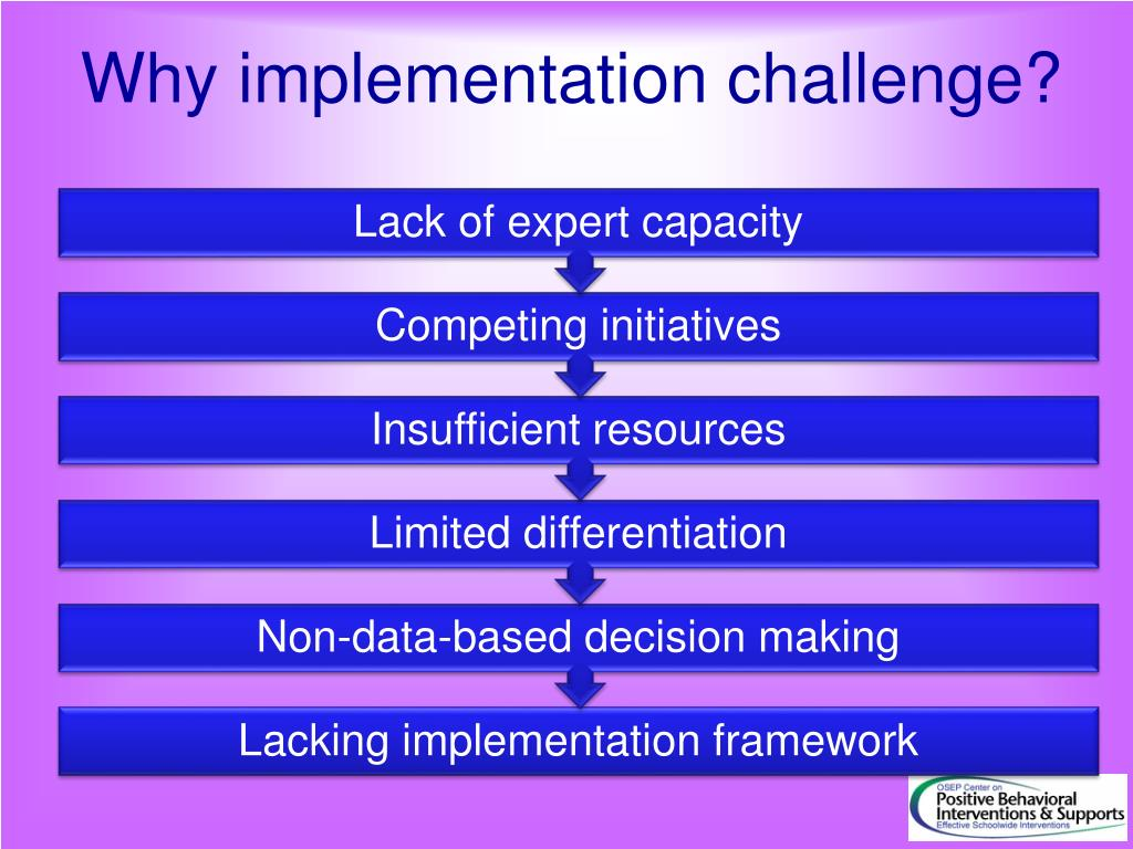 Why implementation