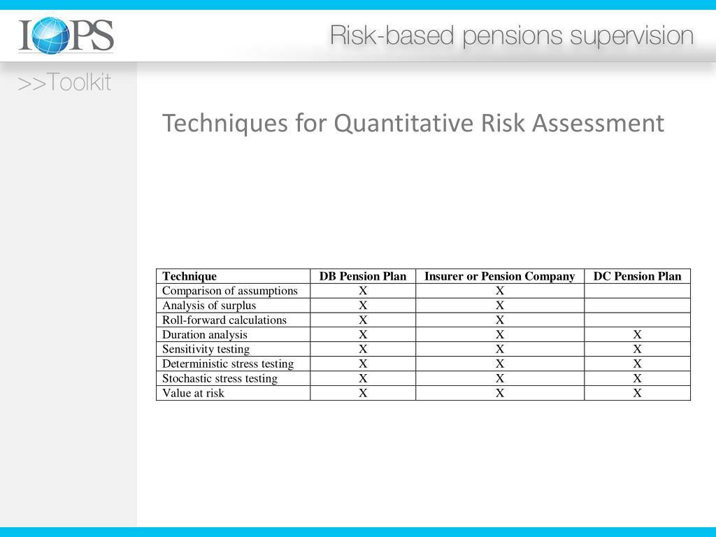 Techniques for Quantitative Risk Assessment