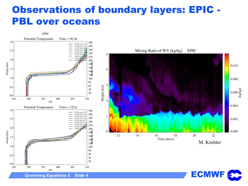 Observations of boundary layers: EPIC - PBL over oceans
