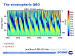 the stratospheric qbo