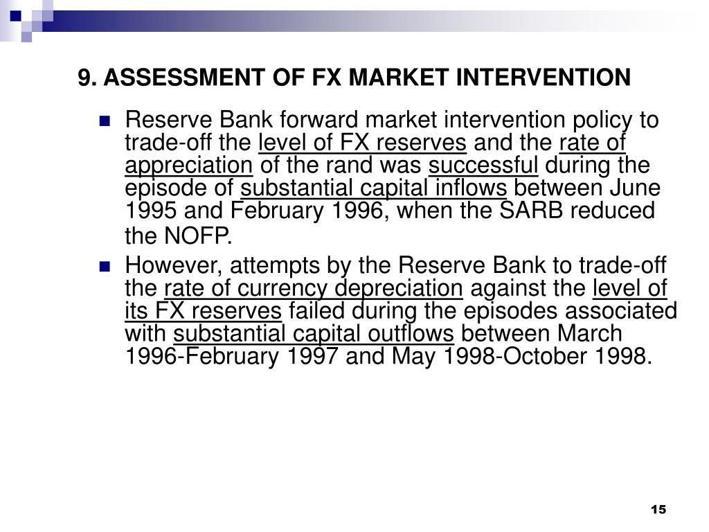 9. ASSESSMENT OF FX MARKET INTERVENTION