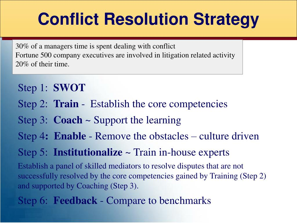 30% of a managers time is spent dealing with conflict