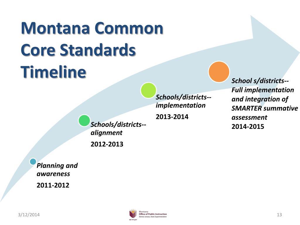 Montana Common Core Standards Timeline