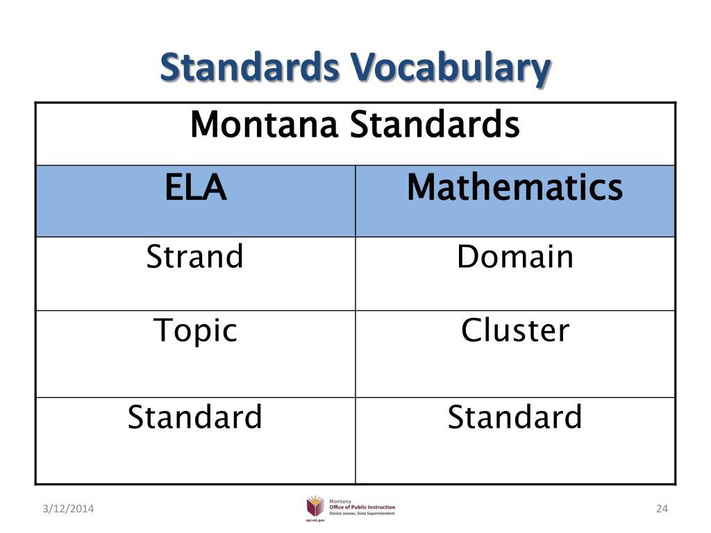 Standards Vocabulary