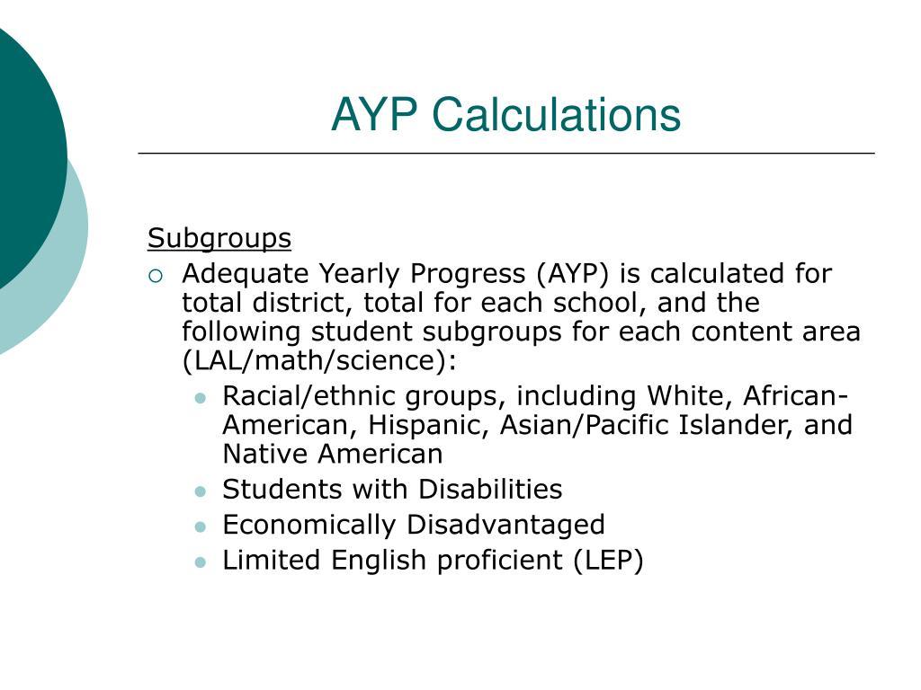 AYP Calculations