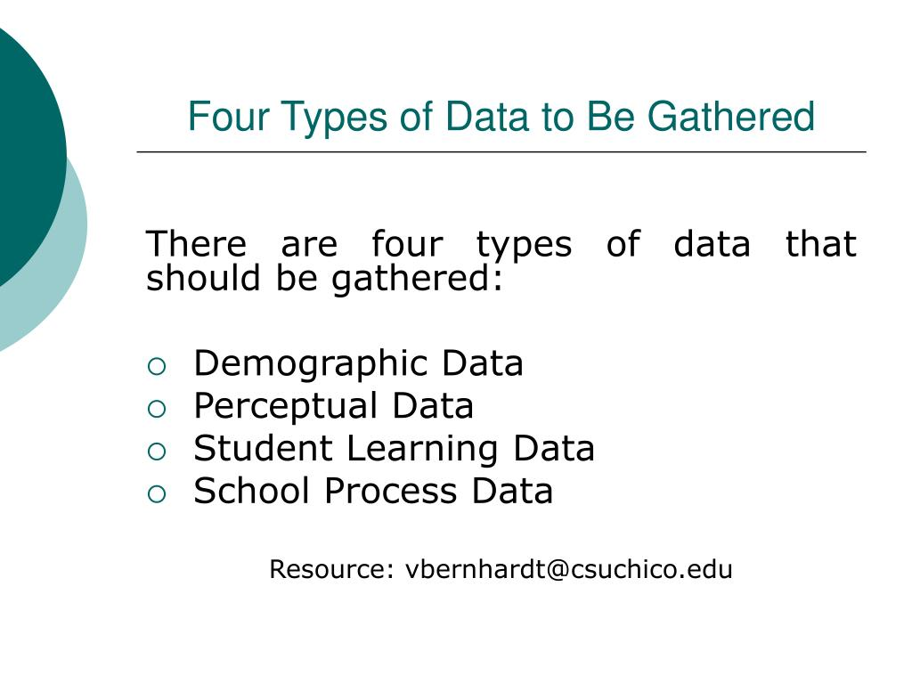 Four Types of Data to Be Gathered