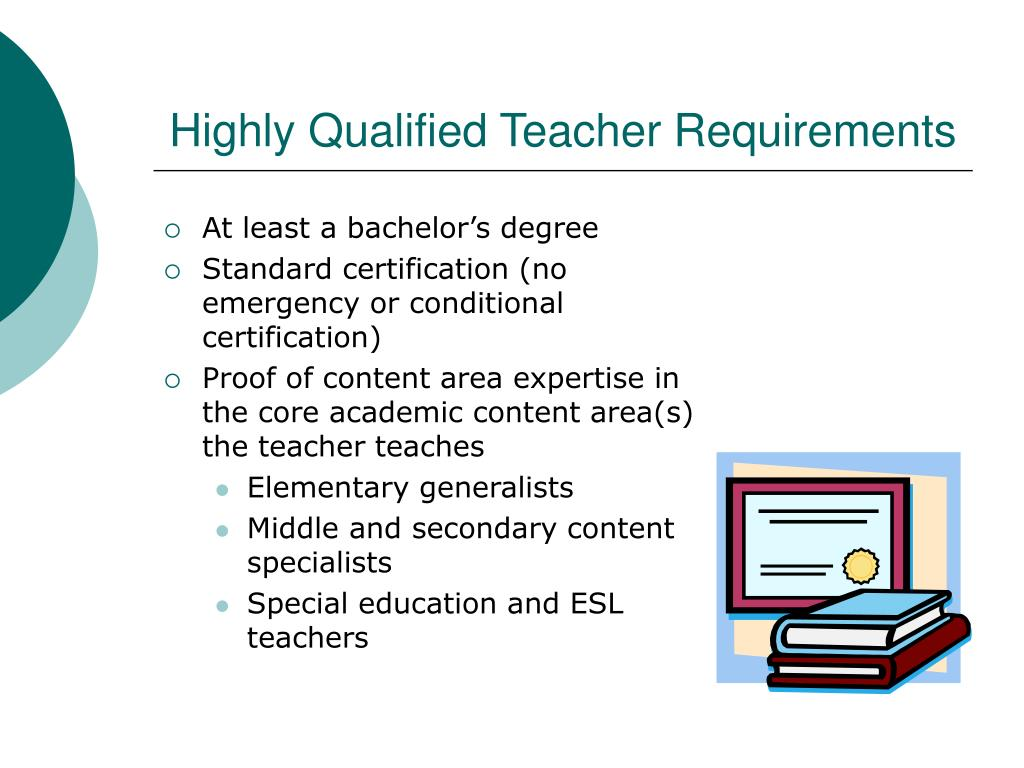 Highly Qualified Teacher Requirements